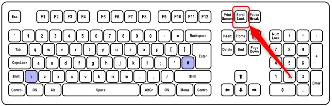 sous excel  comment utiliser les fl u00e8ches du clavier pour